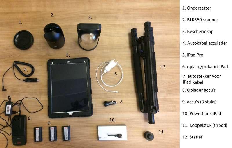 Leica BLK360 huren met accessoires